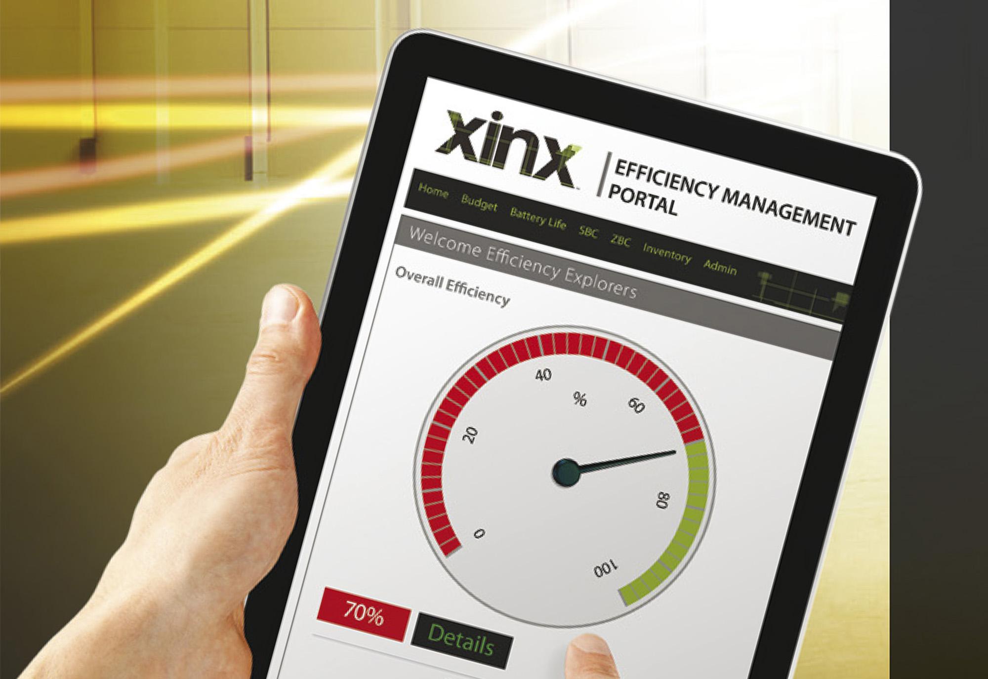 Cos'è XINX e cosa può fare